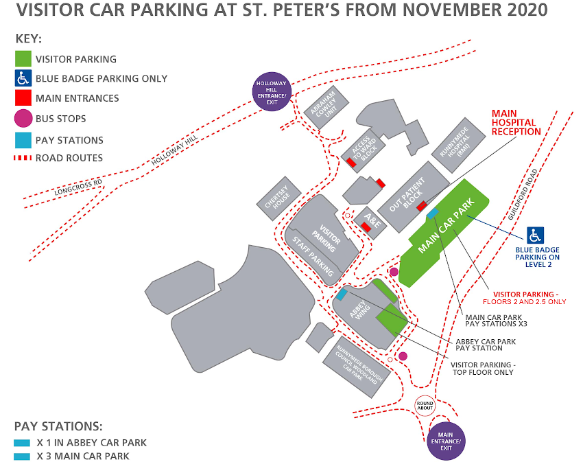 Parking at St Peter's Hospital